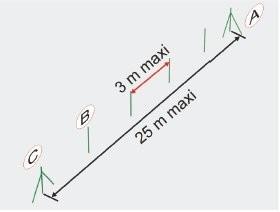 etape2-2